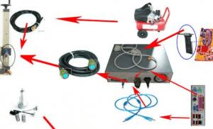 pneumatic marking machine connect