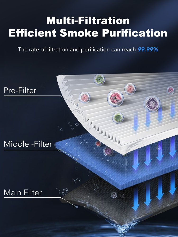 laser fume extraction systems