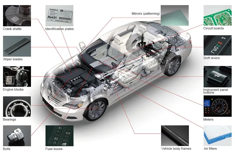 what is automotive part marking