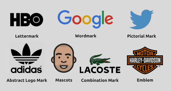 different types of logos